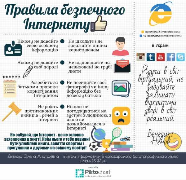 infografika_dyatlova.o.a